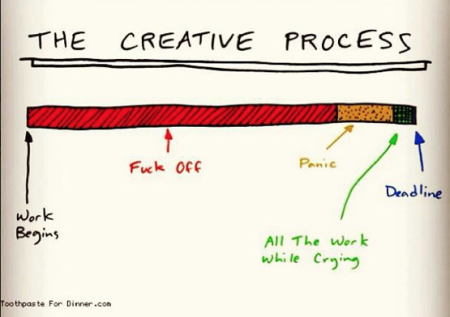 The Creative Process, shared by the Nutter Crew